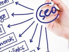 SEO продвижение сайта самостоятельно пошаговая инструкция