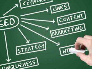 Стратегия SEO оптимизации