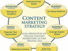 Стратегия контент маркетинга
