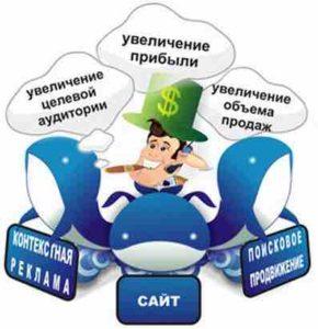 Методы продвижения сайта в интернете