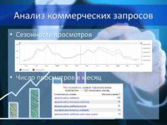 Сезонность запросов Яндекс и Google