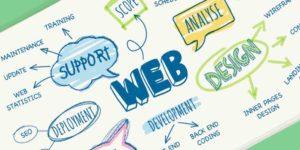 WEB дизайн и WEB разработка