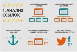 Аудит ссылочной массы сайта