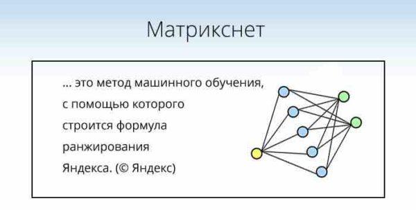 Алгоритм Matrixnet Yandex