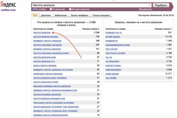 Частота поисковых запросов