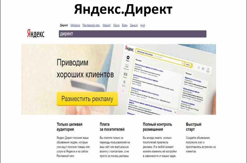 Как продвигать сайт в Яндекс Директ