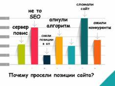 Что влияет на позиции сайта в выдаче