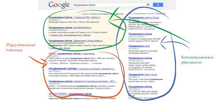 Где пройти курсы по сео продвижению сайтов