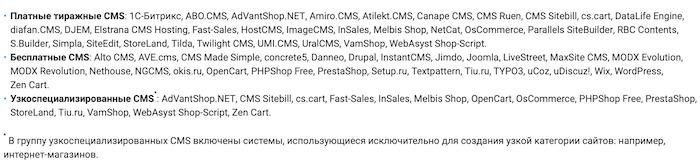 Выбор CMS для сайта