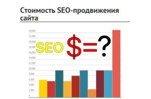 Сколько стоит продвижение сайта в Москве