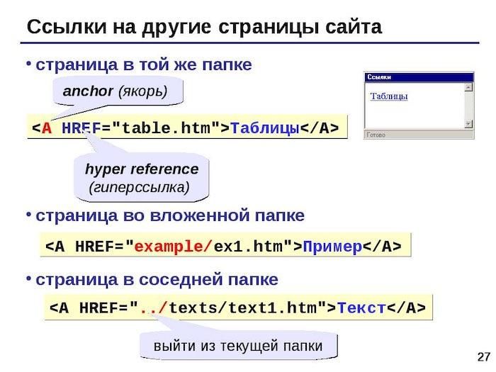 HTML-ссылка что это такое и как она работает