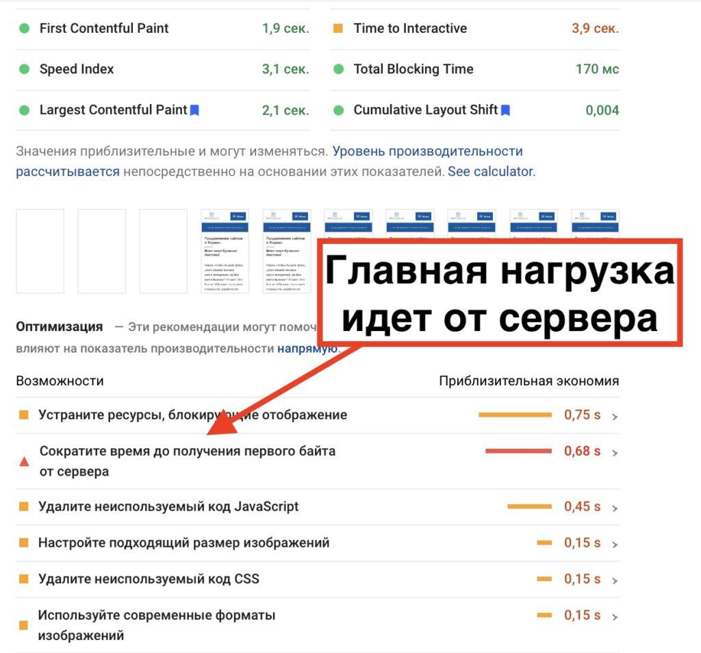 Главные недостатки хостинга hostland.ru