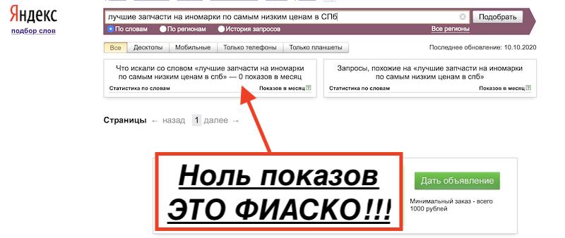 Правильная оптимизация страниц сайта