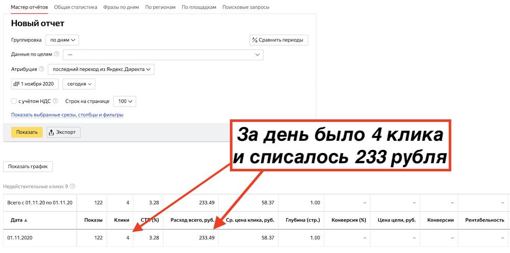Создаем и запускаем рекламную компанию Яндекс Директ