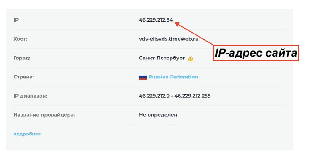 Проверка хостинга (IP адреса) интернет магазина