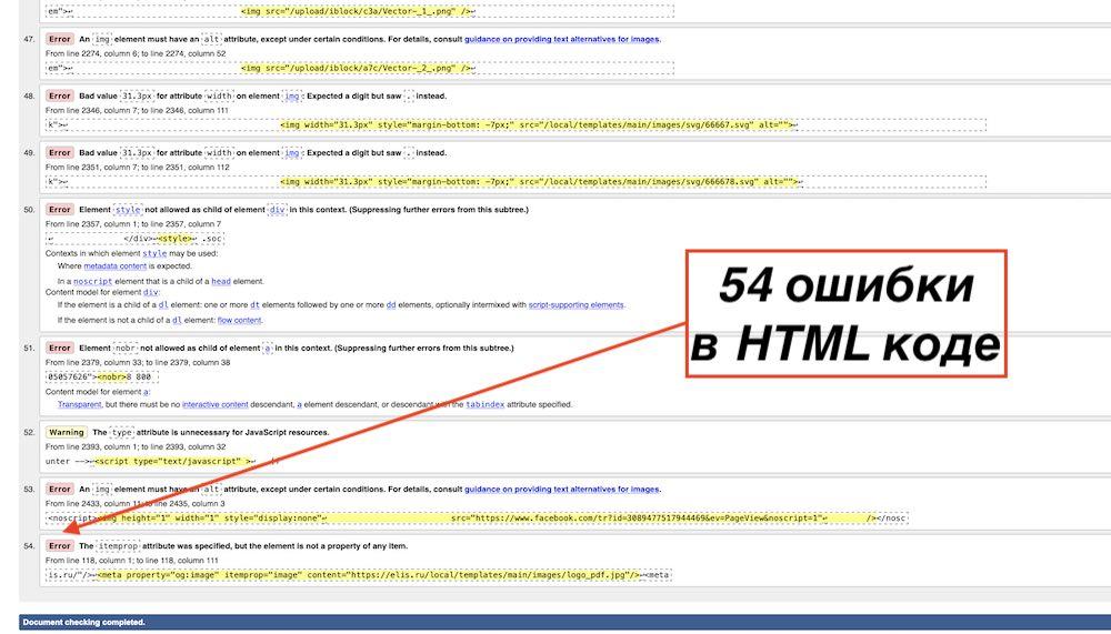 Проверка валидности HHML кода интернет магазина
