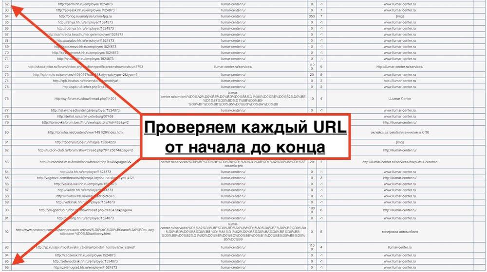 Проверяем каждую ссылку с URL на качество