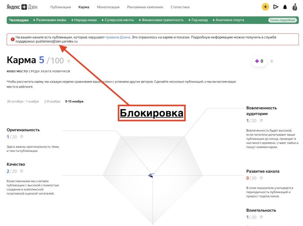 Яндекс Дзен блокирует каналы