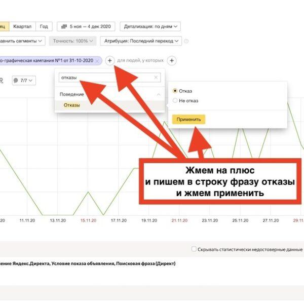 Защита от скликивания в Яндекс Директ