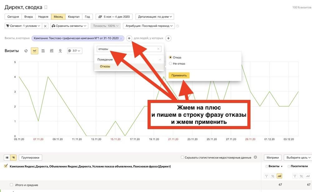 Пошаговая настройка защиты от скликивания в Яндекс Директ 3