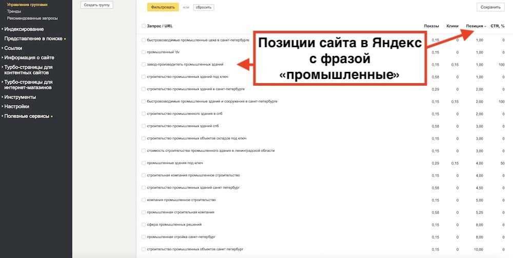 Продвижение строительного сайта в Санкт-Петербурге позиции