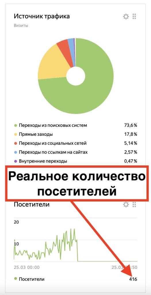 Яндекс Метрика снова не работает