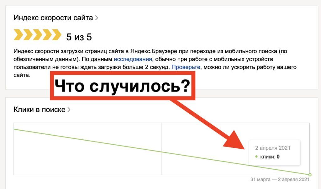Клики в поиске Яндекс Вебмастер упали до нуля