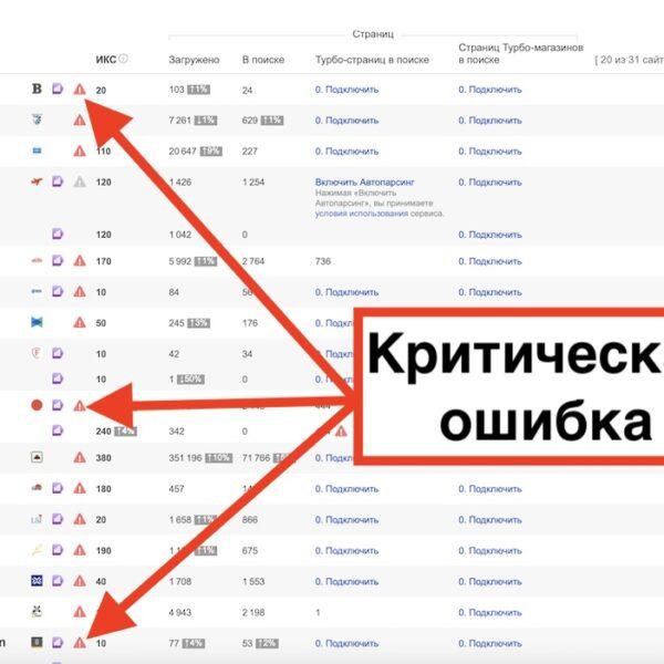 Глобальный глюк Яндекс Вебмастер | Критическая ошибка