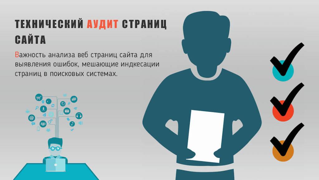 Анализ сайта клиента пример | Ищем причину сдерживающую продвижение в Яндекс
