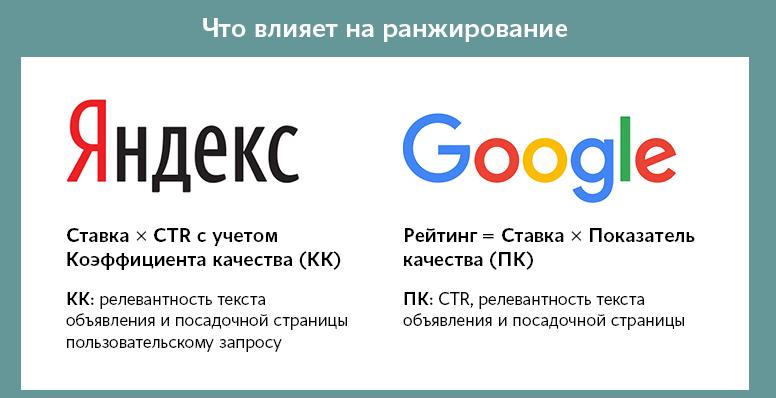Яндекс Proxima и главный фактор ранжирования