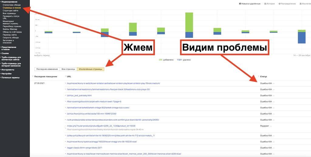 Проверка качества страниц сайта в Яндекс Вебмастере